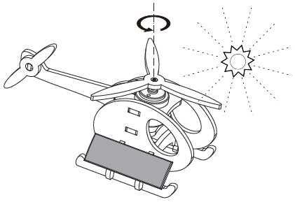 RoboTime - Solární vrtulník - Vrtulník P230