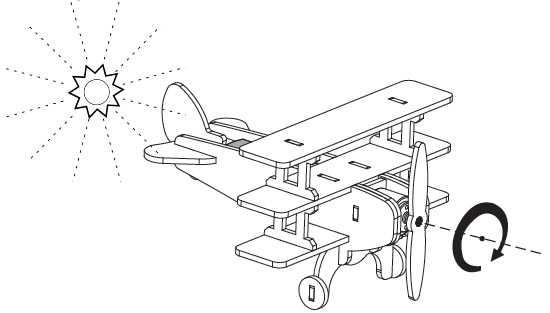 RoboTime - Solární letadlo - Trojplošník P250